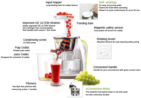 Hurom Slow Juicer Lemon : Juice Your Way To Health - Personal Liberty
