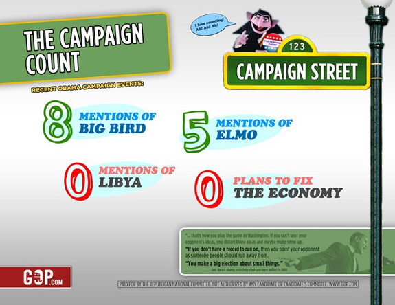 The Campaign Count
